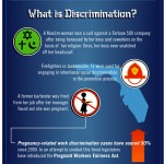 How To Avoid Workplace and Hiring Discrimination