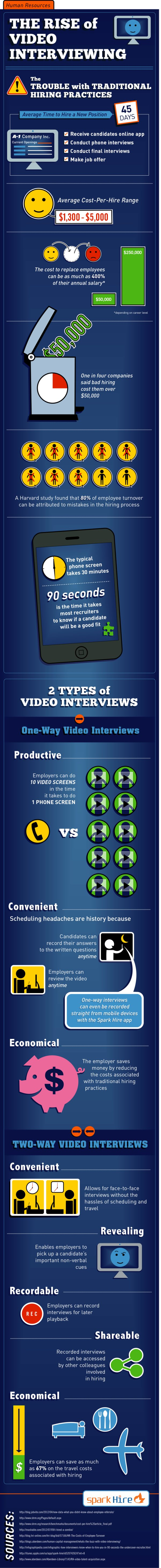 The Rise of Video Interviews Infographic