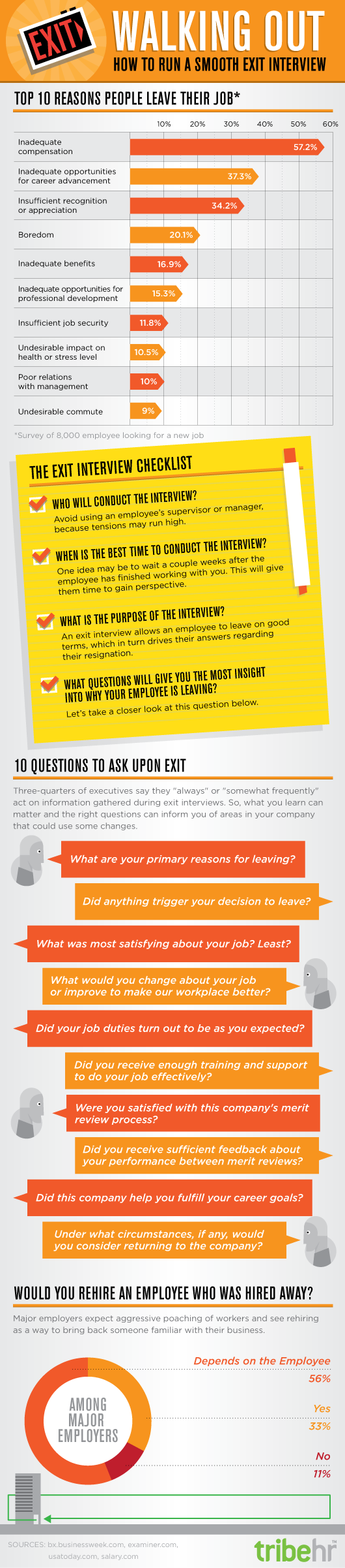 conducting an exit interview infographic spark hire infographic