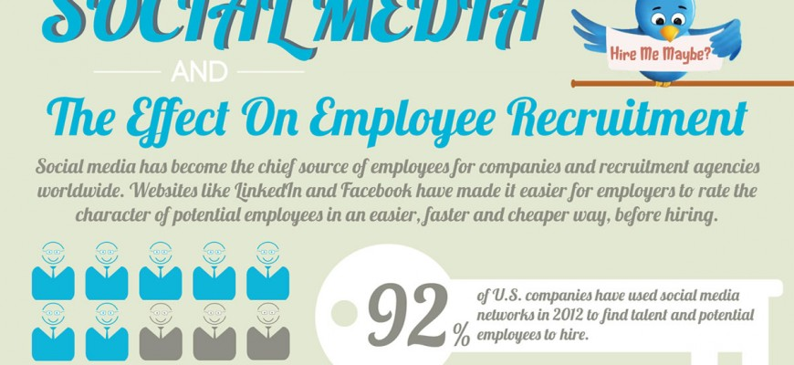 Social Media and Employee Recruitment #INFOGRAPHIC
