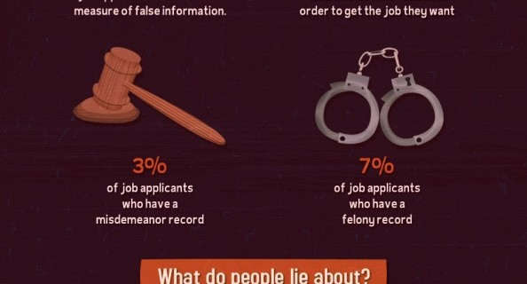 job seekers that lie on resumes