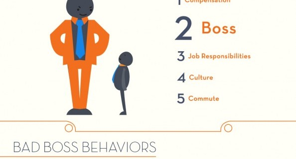 what makes a bad boss