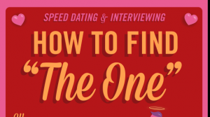 How To Find the One Infographic