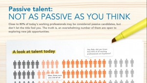 Categories of Passive Employees