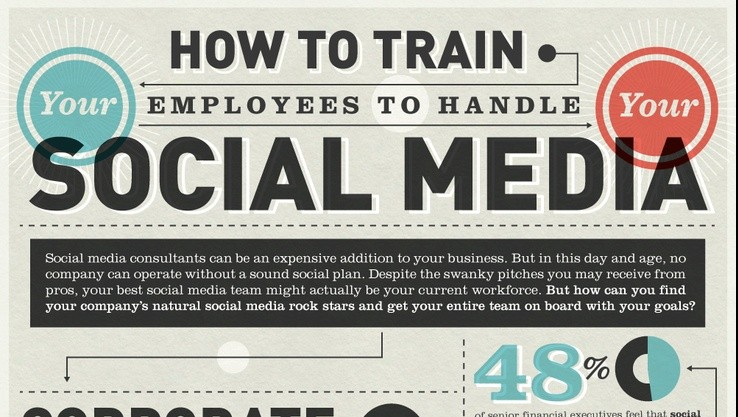 Train Your Employees on Your Business's Social Media