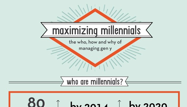 3 Reasons That Millenials Are Useful to Your Business