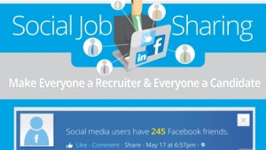 How to Involve Everyone in Your Candidate Search [INFOGRAPHIC]