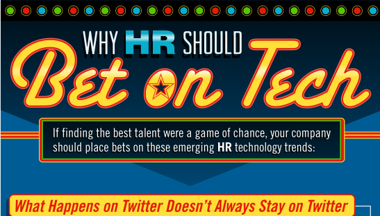 Why HR Should Bet on HR Technology [INFOGRAPHIC]