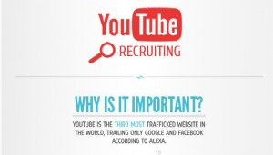 YouTube Job Search and Online Recruitment [INFOGRAPHIC]