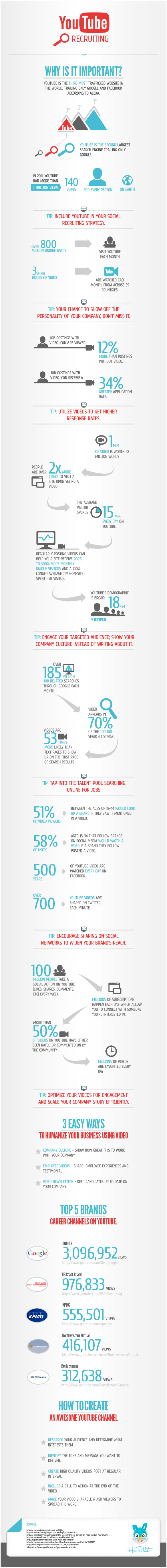 YouTube-for-recruiting-infographic