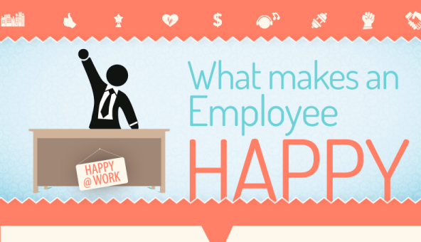 What Makes An Employee Happy [INFOGRAPHIC]