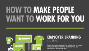 3 Ways to Attract Top Talent with Your Employer Branding