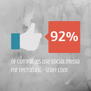 Social Media Recruiting Stat