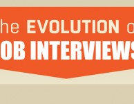 The Evolution of Job Interviews