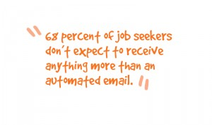 68-percent-job-seekers-automated-email