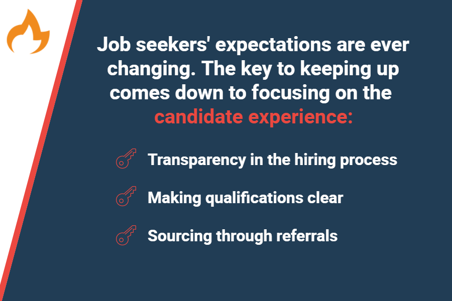 Can Your Hiring Team Keep Up With Job Seekers?