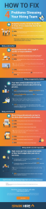 Whats Stressing Your Hiring Team Infographic.